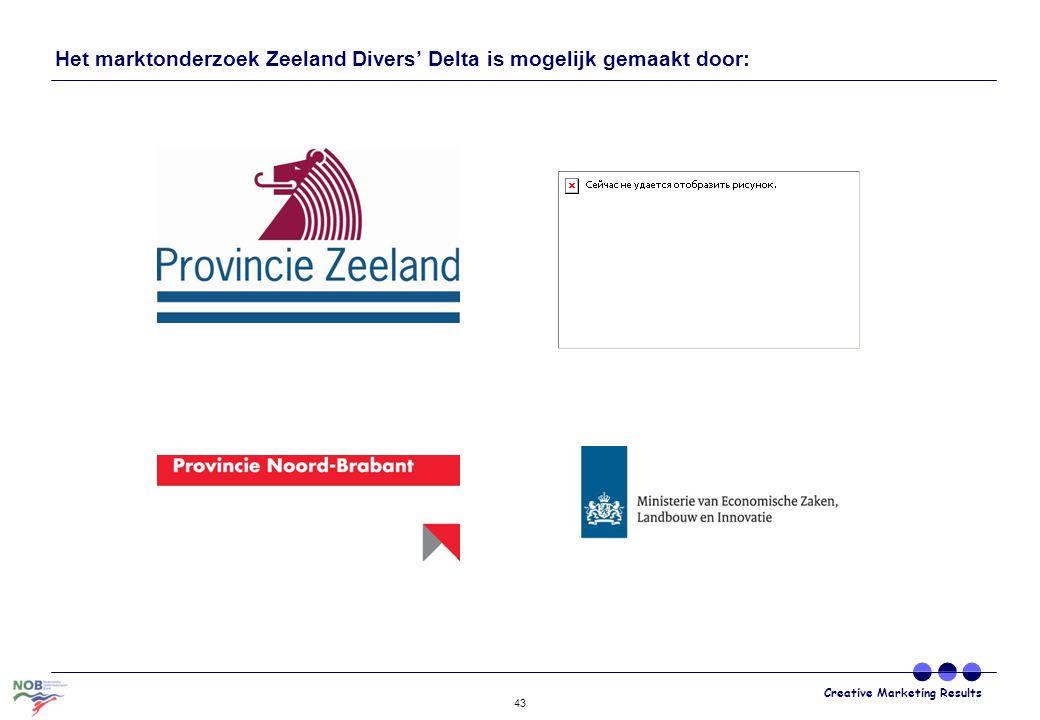 Creative Marketing Results 43 Het marktonderzoek Zeeland Divers' Delta is mogelijk gemaakt door: