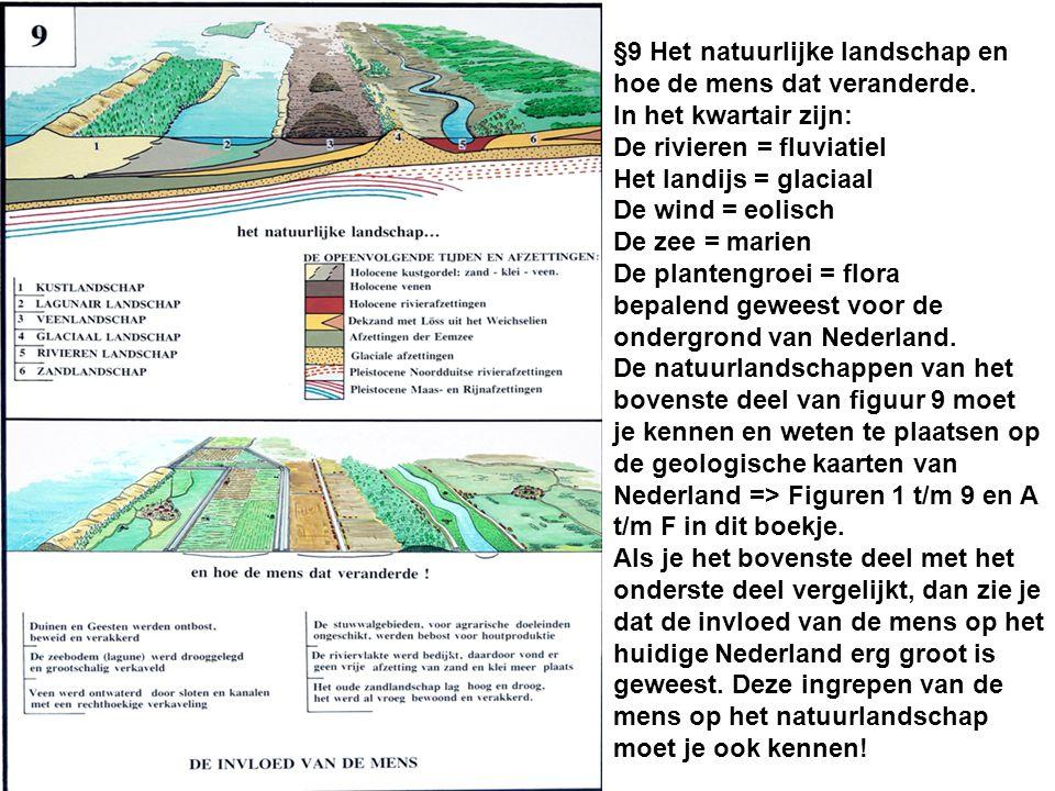 §9 Het natuurlijke landschap en hoe de mens dat veranderde. In het kwartair zijn: De rivieren = fluviatiel Het landijs = glaciaal De wind = eolisch De