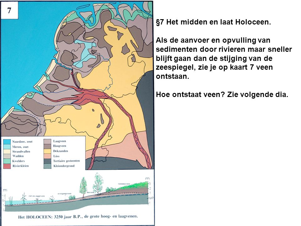 §7 Het midden en laat Holoceen. Als de aanvoer en opvulling van sedimenten door rivieren maar sneller blijft gaan dan de stijging van de zeespiegel, z