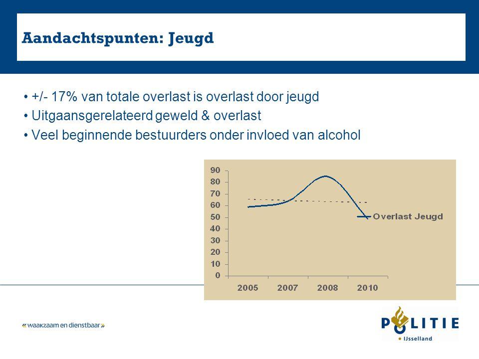 Aandachtspunten: Verkeer • Aantal slachtoffers in het verkeer stijgt • Stijgende trend rijden onder invloed van alcohol *Cijfer 2009 indicatief a.d.h.v.