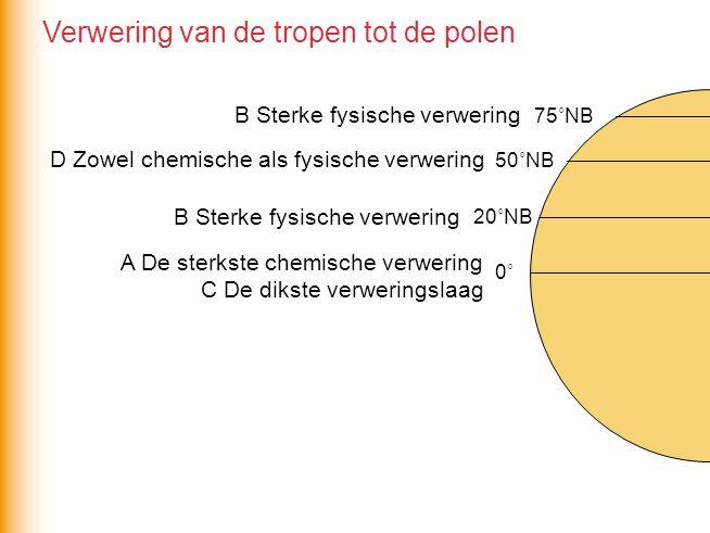 0˚ 20˚NB 75˚NB 50˚NB D Zowel chemische als fysische verwering A De sterkste chemische verwering B Sterke fysische verwering C De dikste verweringslaag B Sterke fysische verwering Verwering van de tropen tot de polen