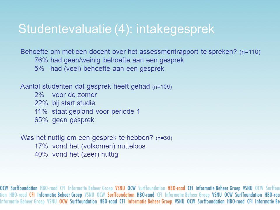 Studentevaluatie (4): intakegesprek Behoefte om met een docent over het assessmentrapport te spreken? (n=110) 76% had geen/weinig behoefte aan een ges