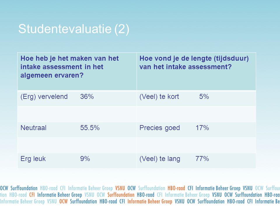 Studentevaluatie (2) Hoe heb je het maken van het intake assessment in het algemeen ervaren? Hoe vond je de lengte (tijdsduur) van het intake assessme