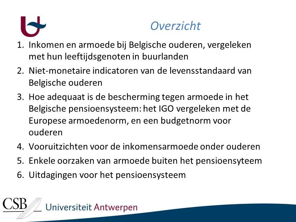 Overzicht 1.Inkomen en armoede bij Belgische ouderen, vergeleken met hun leeftijdsgenoten in buurlanden 2.Niet-monetaire indicatoren van de levensstandaard van Belgische ouderen 3.Hoe adequaat is de bescherming tegen armoede in het Belgische pensioensysteem: het IGO vergeleken met de Europese armoedenorm, en een budgetnorm voor ouderen 4.Vooruitzichten voor de inkomensarmoede onder ouderen 5.Enkele oorzaken van armoede buiten het pensioensyteem 6.Uitdagingen voor het pensioensysteem