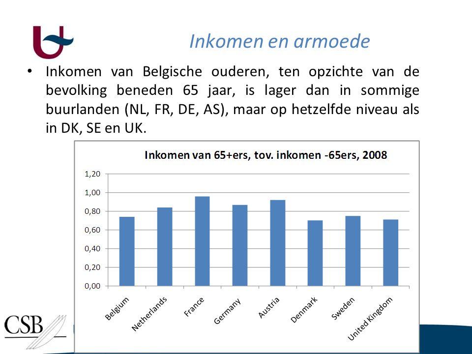 Inkomen en armoede • Inkomen van Belgische ouderen, ten opzichte van de bevolking beneden 65 jaar, is lager dan in sommige buurlanden (NL, FR, DE, AS), maar op hetzelfde niveau als in DK, SE en UK.