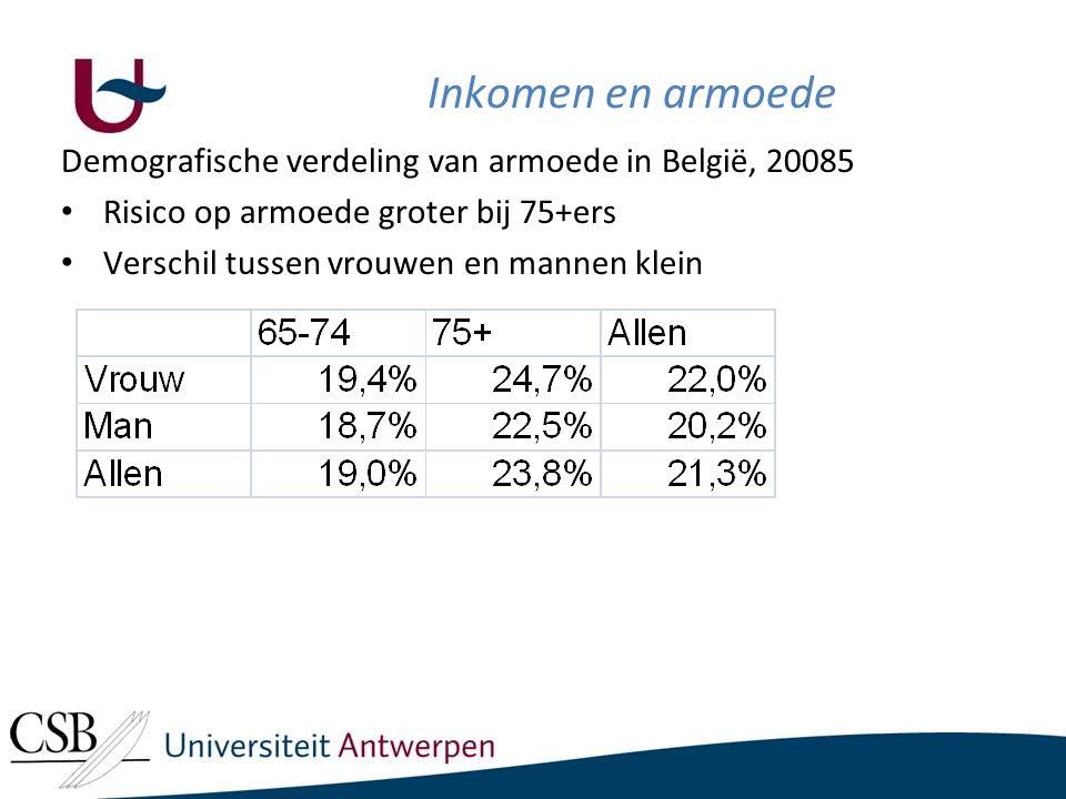 Inkomen en armoede Demografische verdeling van armoede in België, 20085 • Risico op armoede groter bij 75+ers • Verschil tussen vrouwen en mannen klein