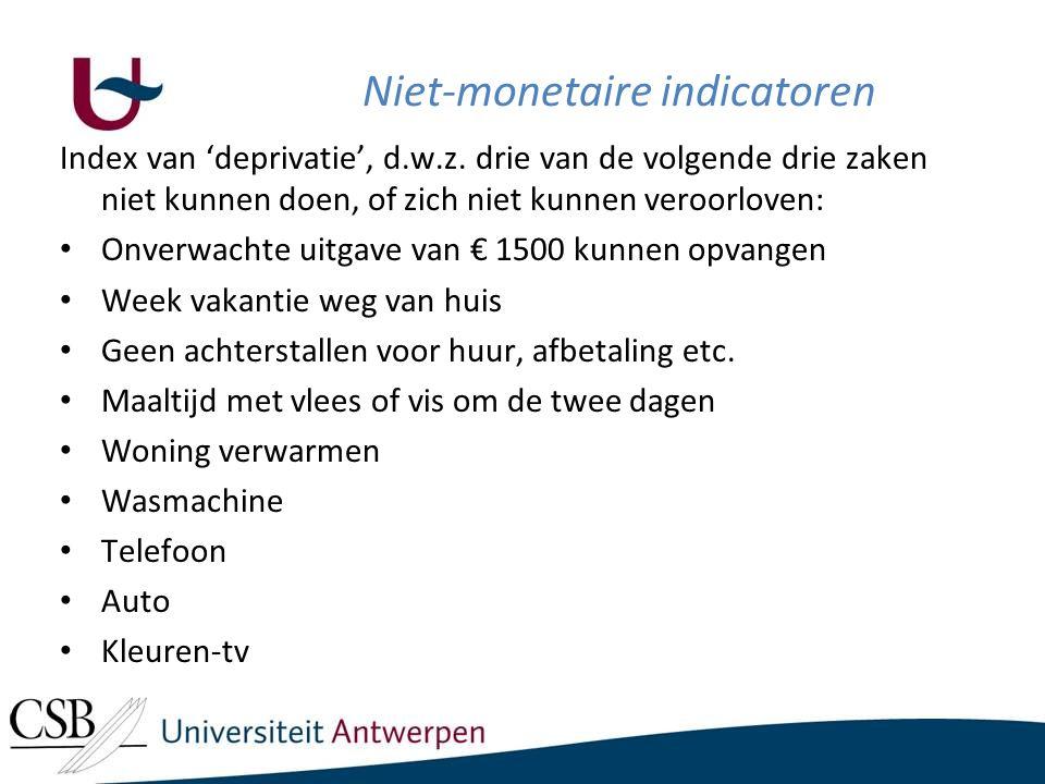 Niet-monetaire indicatoren Index van 'deprivatie', d.w.z. drie van de volgende drie zaken niet kunnen doen, of zich niet kunnen veroorloven: • Onverwa