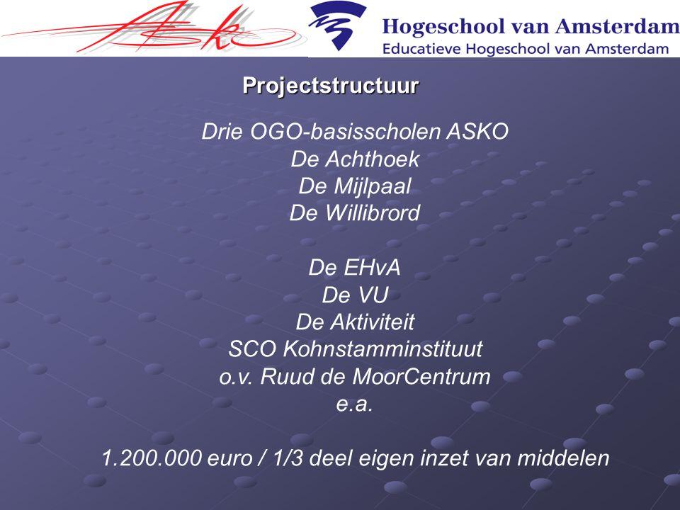 Zeven deelplannen Deelplan A: Ontwikkelen en aanpassen van EHVA curriculum voor de academische basisschool / OGO-opleidingsschool.