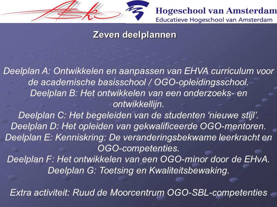 Zeven deelplannen Deelplan A: Ontwikkelen en aanpassen van EHVA curriculum voor de academische basisschool / OGO-opleidingsschool. Deelplan B: Het ont