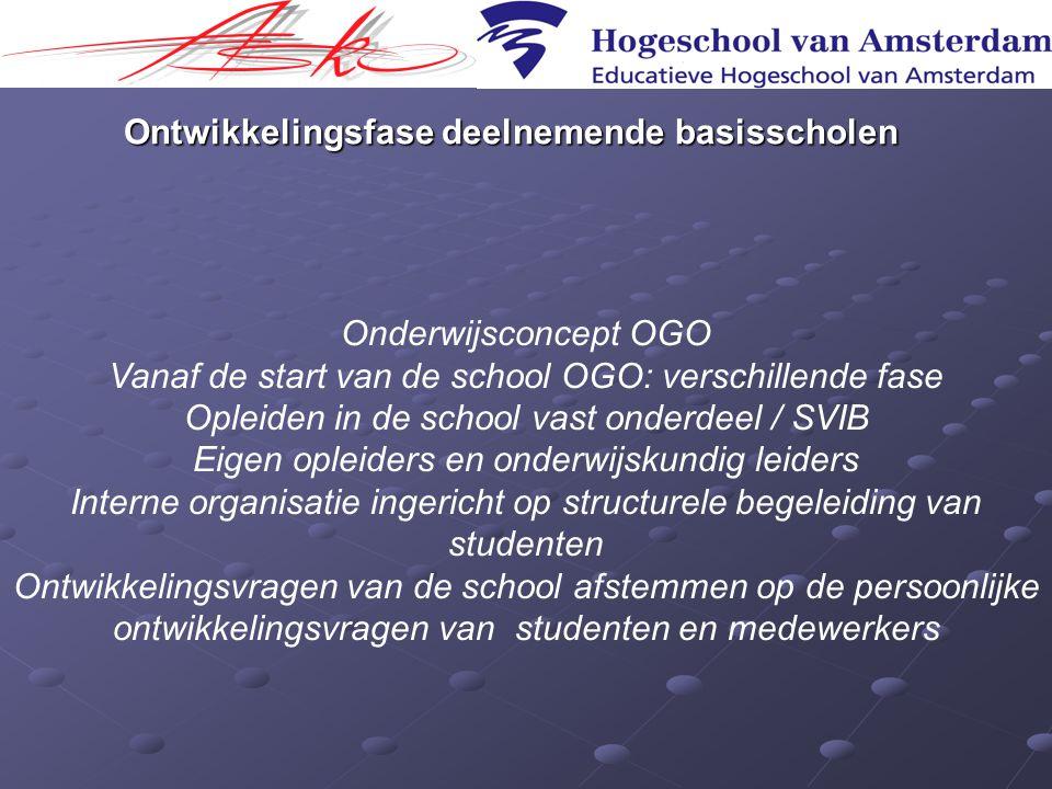 Ontwikkelingsfase deelnemende basisscholen Onderwijsconcept OGO Vanaf de start van de school OGO: verschillende fase Opleiden in de school vast onderd