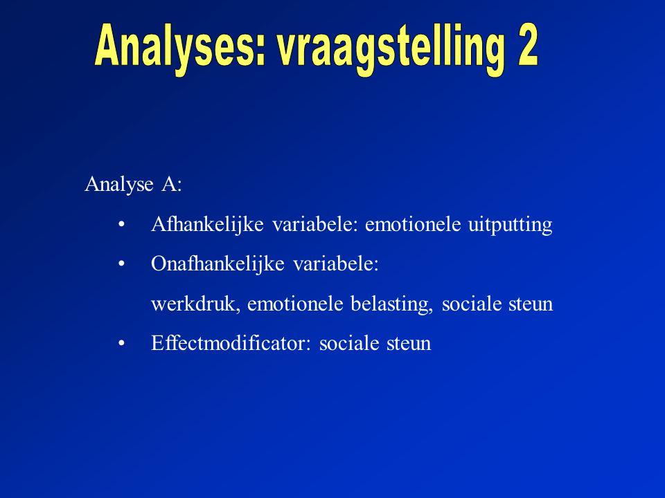 Analyse A: •Afhankelijke variabele: emotionele uitputting •Onafhankelijke variabele: werkdruk, emotionele belasting, sociale steun •Effectmodificator: sociale steun
