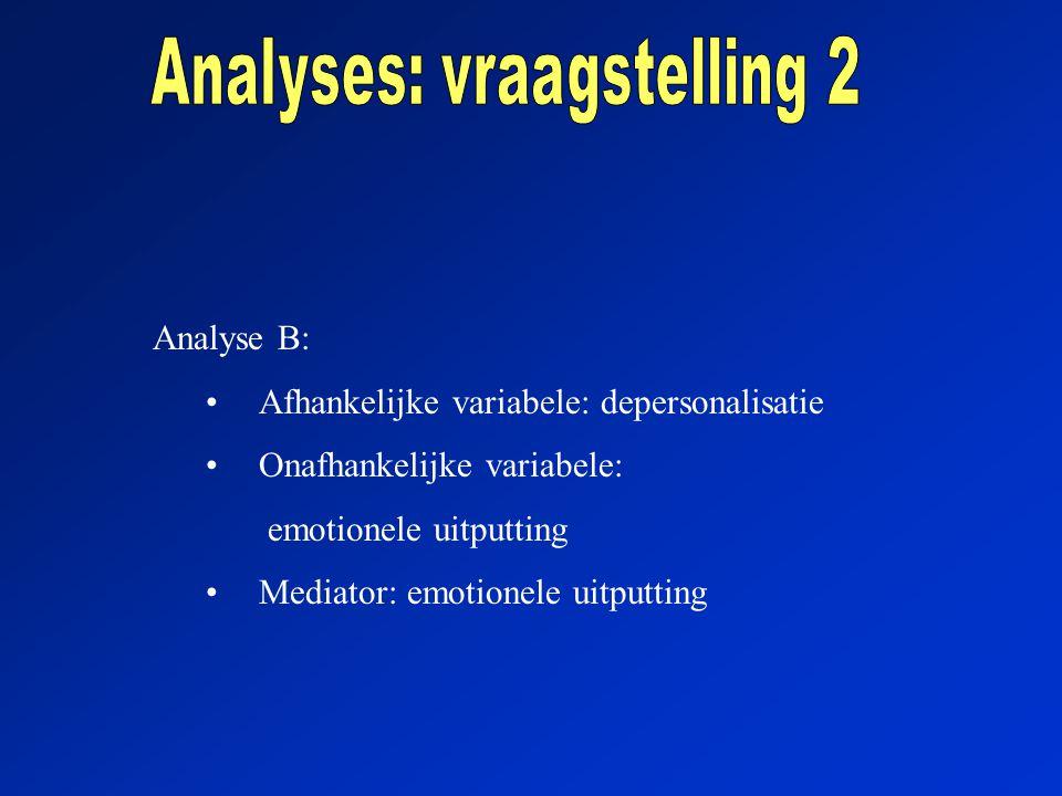 Analyse B: •Afhankelijke variabele: depersonalisatie •Onafhankelijke variabele: emotionele uitputting •Mediator: emotionele uitputting