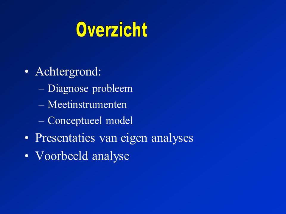 •Achtergrond: –Diagnose probleem –Meetinstrumenten –Conceptueel model •Presentaties van eigen analyses •Voorbeeld analyse