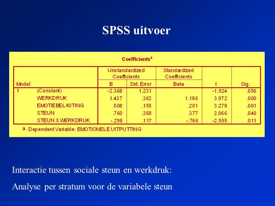 Interactie tussen sociale steun en werkdruk: Analyse per stratum voor de variabele steun