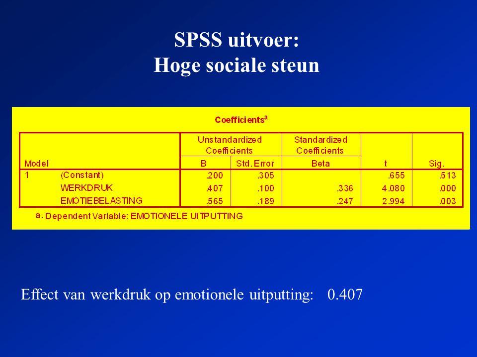 SPSS uitvoer: Hoge sociale steun Effect van werkdruk op emotionele uitputting: 0.407