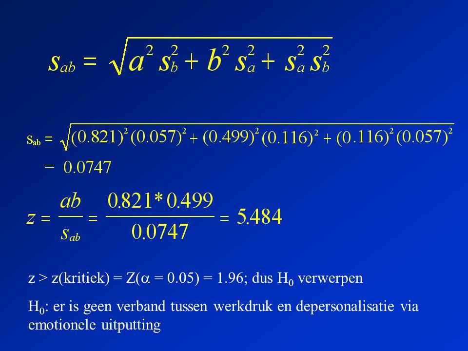 z > z(kritiek) = Z(  = 0.05) = 1.96; dus H 0 verwerpen H 0 : er is geen verband tussen werkdruk en depersonalisatie via emotionele uitputting
