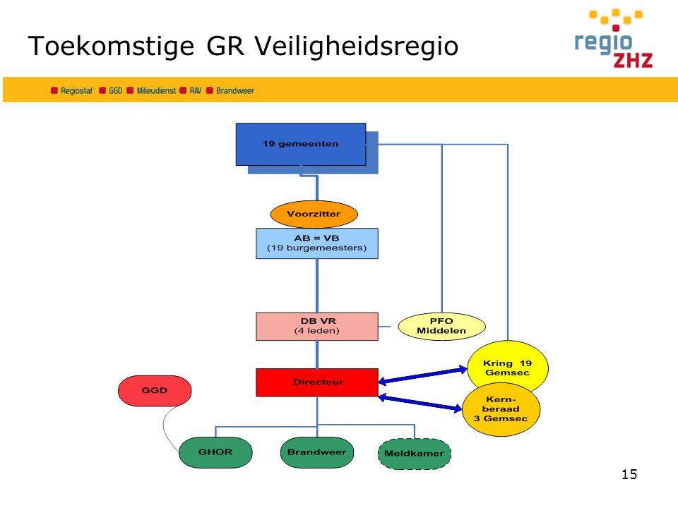 Toekomstige GR Veiligheidsregio 15