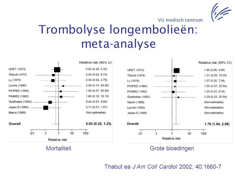 Trombolyse longembolieën: meta-analyse MortaliteitGrote bloedingen Thabut ea J Am Coll Cardiol 2002; 40:1660-7