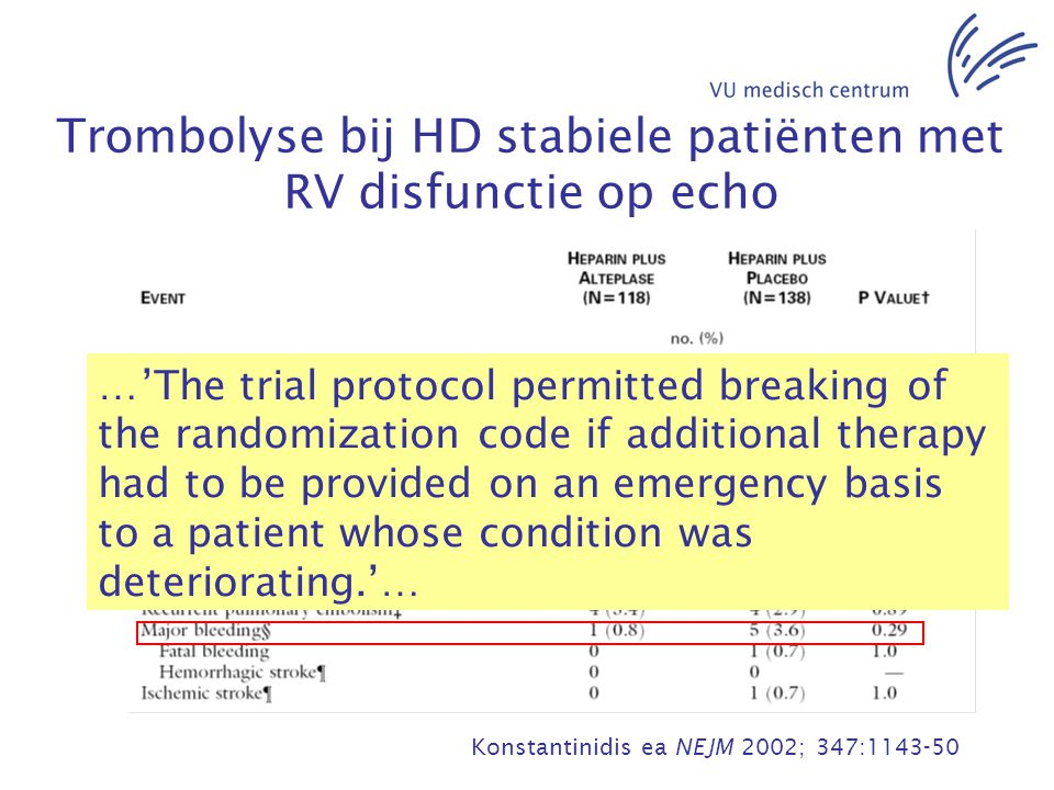 Konstantinidis ea NEJM 2002; 347:1143-50 …'The trial protocol permitted breaking of the randomization code if additional therapy had to be provided on
