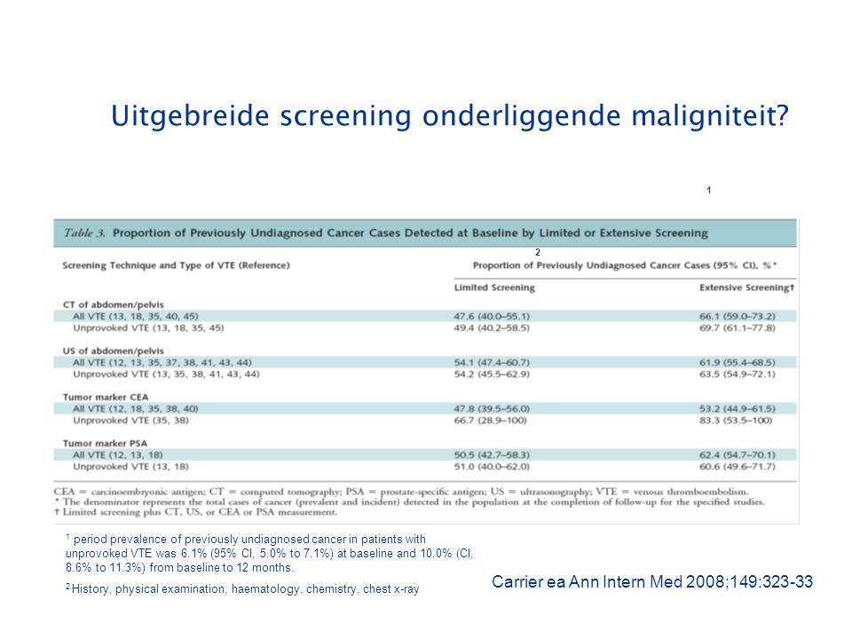 Uitgebreide screening onderliggende maligniteit? Carrier ea Ann Intern Med 2008;149:323-33 2 1 period prevalence of previously undiagnosed cancer in p