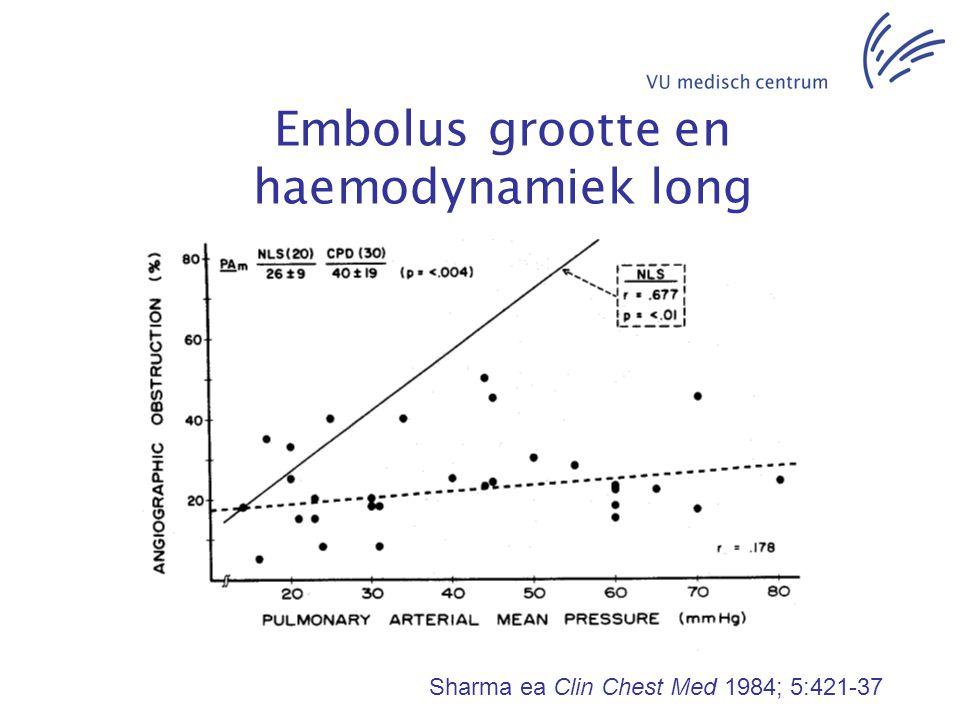 Embolus grootte en haemodynamiek long Sharma ea Clin Chest Med 1984; 5:421-37