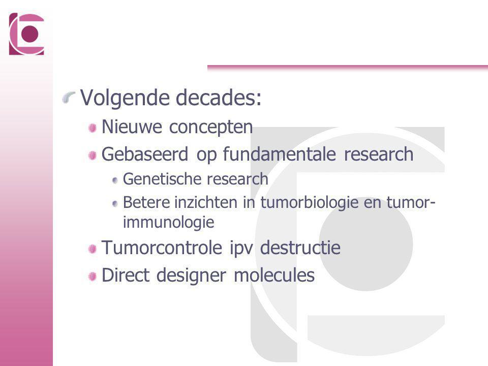Volgende decades: Nieuwe concepten Gebaseerd op fundamentale research Genetische research Betere inzichten in tumorbiologie en tumor- immunologie Tumo