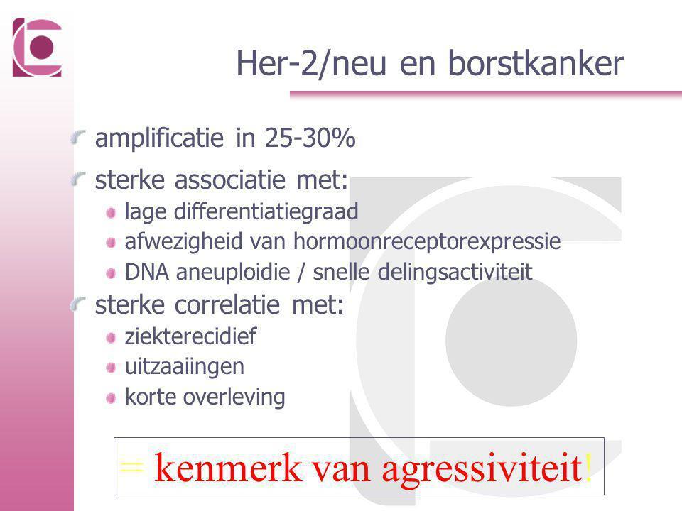 Her-2/neu en borstkanker amplificatie in 25-30% sterke associatie met: lage differentiatiegraad afwezigheid van hormoonreceptorexpressie DNA aneuploid