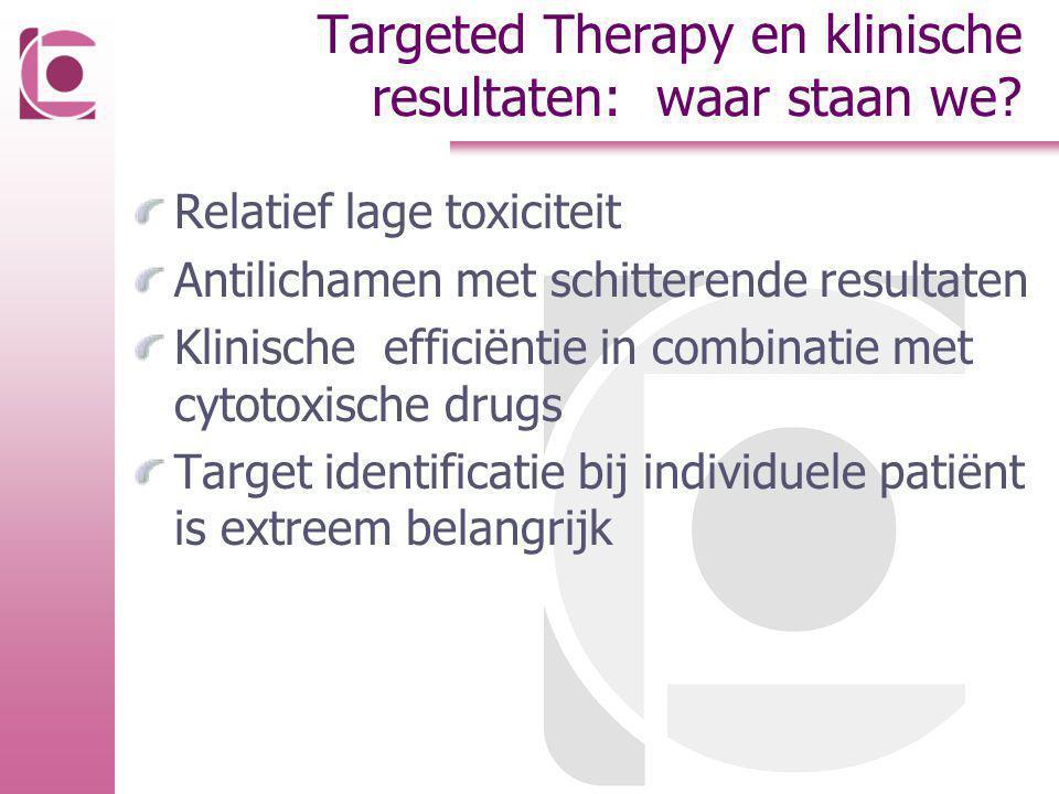Targeted Therapy en klinische resultaten: waar staan we? Relatief lage toxiciteit Antilichamen met schitterende resultaten Klinische efficiëntie in co