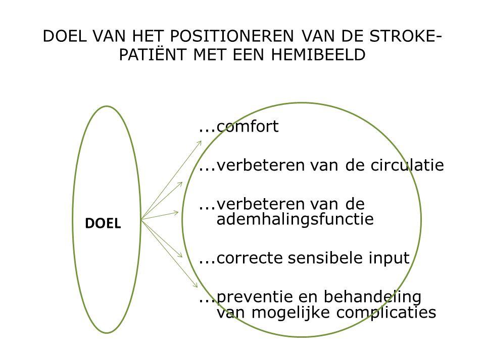 DOEL VAN HET POSITIONEREN VAN DE STROKE- PATIËNT MET EEN HEMIBEELD DOEL...comfort...verbeteren van de circulatie...verbeteren van de ademhalingsfuncti