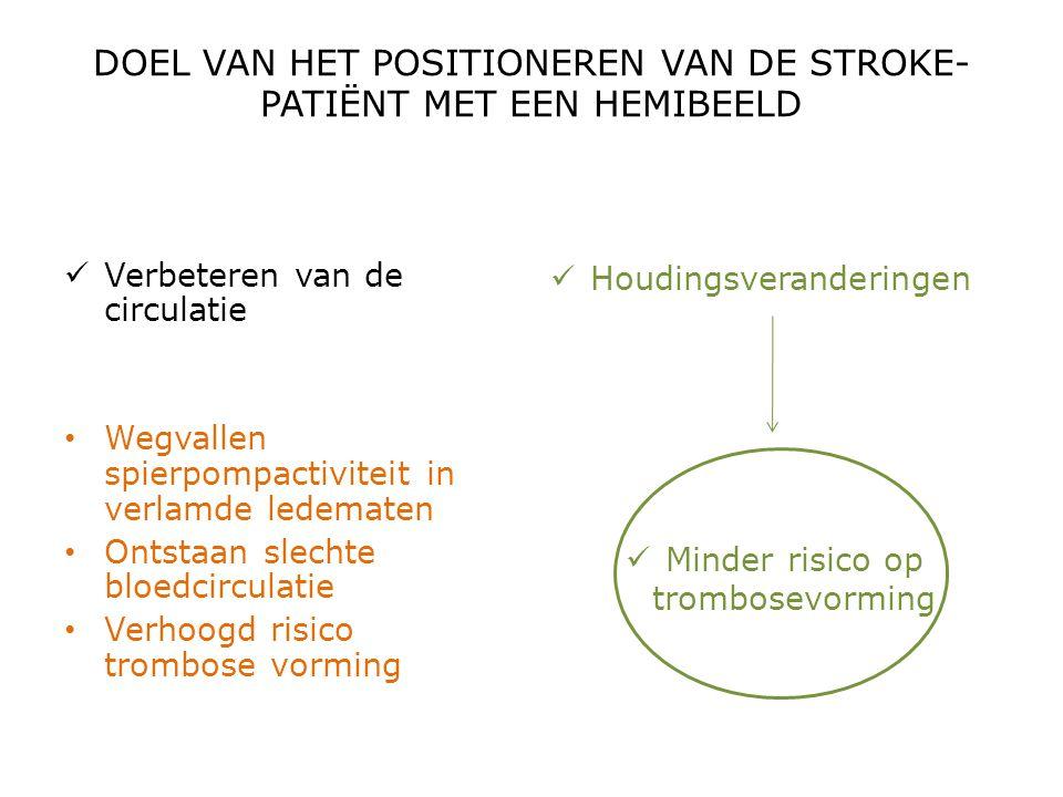 DOEL VAN HET POSITIONEREN VAN DE STROKE- PATIËNT MET EEN HEMIBEELD  Verbeteren van de circulatie • Wegvallen spierpompactiviteit in verlamde ledemate