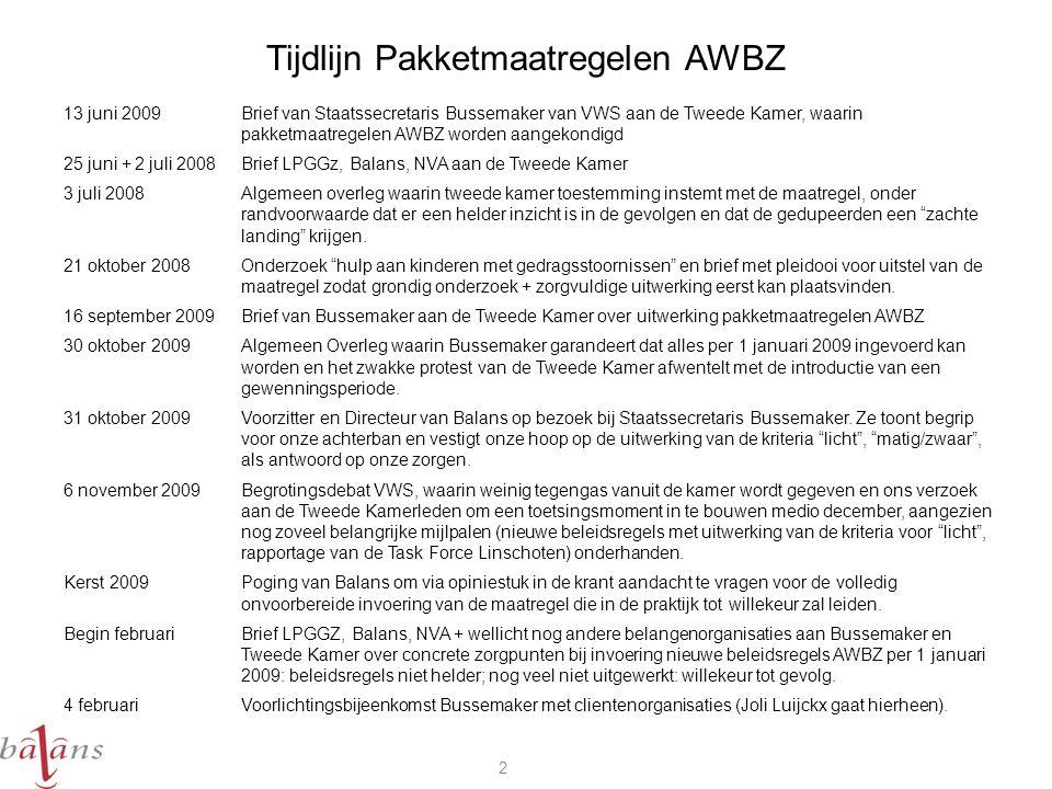 Tijdlijn Pakketmaatregelen AWBZ 2 13 juni 2009Brief van Staatssecretaris Bussemaker van VWS aan de Tweede Kamer, waarin pakketmaatregelen AWBZ worden aangekondigd 25 juni + 2 juli 2008Brief LPGGz, Balans, NVA aan de Tweede Kamer 3 juli 2008Algemeen overleg waarin tweede kamer toestemming instemt met de maatregel, onder randvoorwaarde dat er een helder inzicht is in de gevolgen en dat de gedupeerden een zachte landing krijgen.