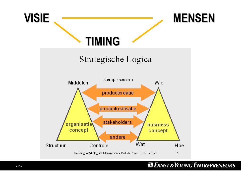 - 12 - Rol van een ondernemer Twee (evenwichtige) fasen van bedrijfsbeleid: Twee (evenwichtige) fasen van bedrijfsbeleid: Onder- nemer Convergentie Divergentie Onder- nemer Onder- nemer • Divergentie: Creativiteit en Ondernemerschap – dromen, suggereren, anticiperen, nieuwe horizonten • Convergentie: Innovatie en Management – Kiezen, vergelijken, sorteren, plannen, budgeteren