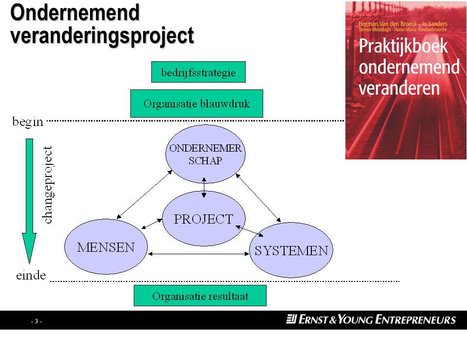 - 3 - Ondernemend veranderingsproject