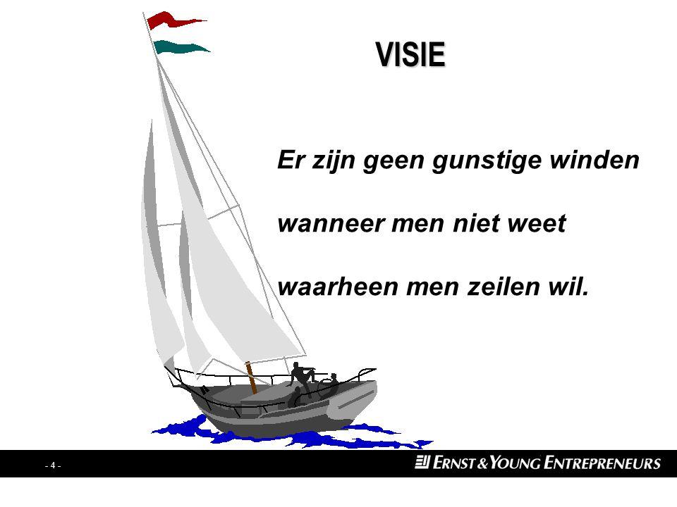- 4 - VISIE Er zijn geen gunstige winden wanneer men niet weet waarheen men zeilen wil.