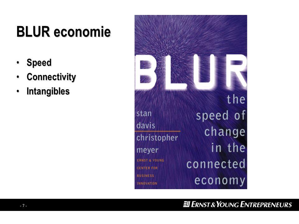- 7 - BLUR economie • Speed • Connectivity • Intangibles