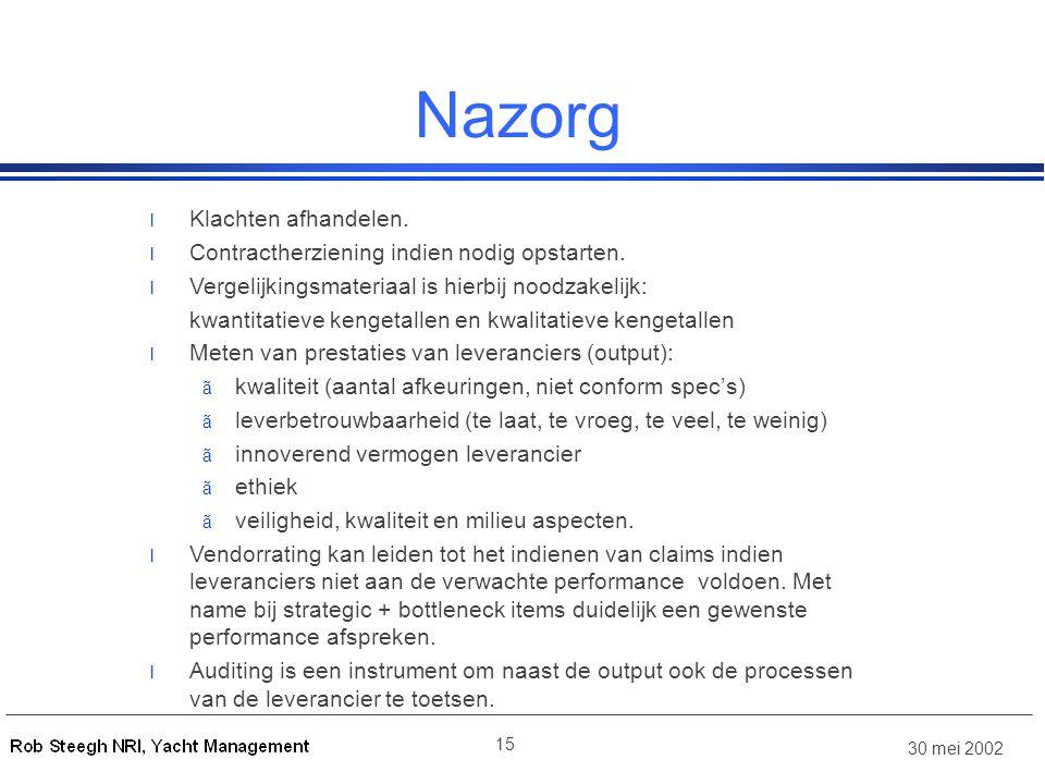30 mei 2002 15 Nazorg l Klachten afhandelen. l Contractherziening indien nodig opstarten. l Vergelijkingsmateriaal is hierbij noodzakelijk: kwantitati