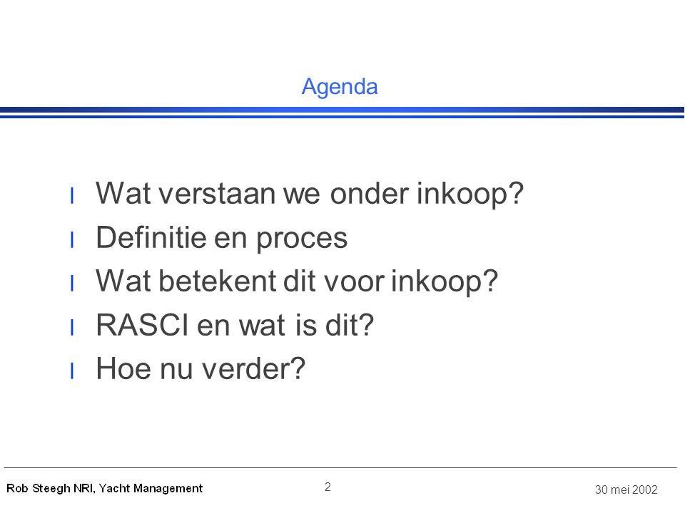 30 mei 2002 2 Agenda l Wat verstaan we onder inkoop? l Definitie en proces l Wat betekent dit voor inkoop? l RASCI en wat is dit? l Hoe nu verder?
