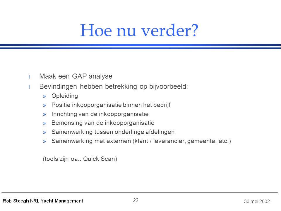 30 mei 2002 22 Hoe nu verder? l Maak een GAP analyse l Bevindingen hebben betrekking op bijvoorbeeld: »Opleiding »Positie inkooporganisatie binnen het