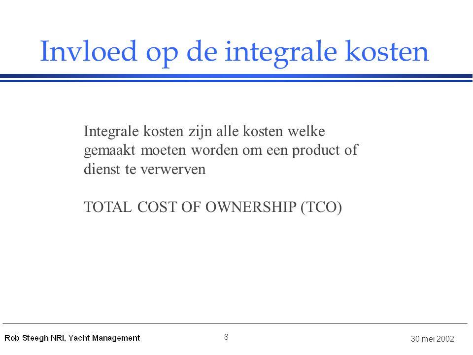 30 mei 2002 8 Invloed op de integrale kosten Integrale kosten zijn alle kosten welke gemaakt moeten worden om een product of dienst te verwerven TOTAL COST OF OWNERSHIP (TCO)