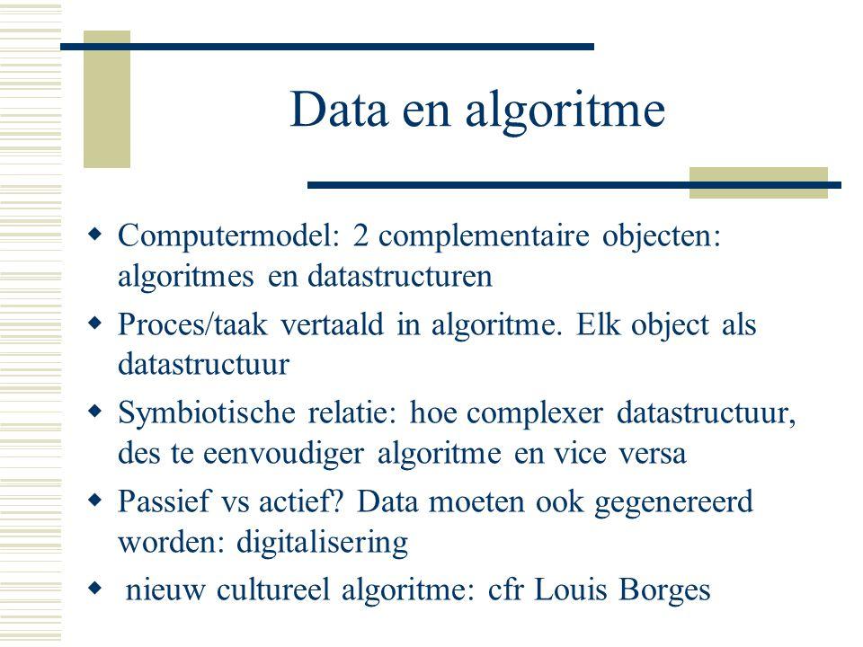 Data en algoritme  Computermodel: 2 complementaire objecten: algoritmes en datastructuren  Proces/taak vertaald in algoritme. Elk object als datastr