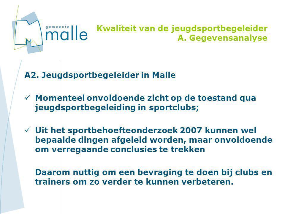 A2. Jeugdsportbegeleider in Malle  Momenteel onvoldoende zicht op de toestand qua jeugdsportbegeleiding in sportclubs;  Uit het sportbehoefteonderzo