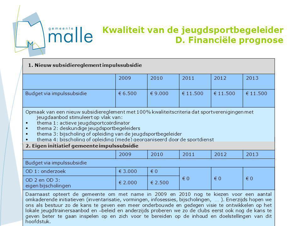 Kwaliteit van de jeugdsportbegeleider D. Financiële prognose 20092010201120122013 Budget via impulssubsidie € 6.500 € 9.000 € 11.500 Opmaak van een ni
