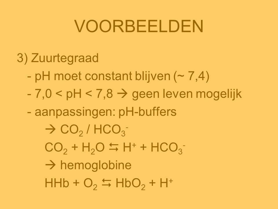 VOORBEELDEN 3) Zuurtegraad - pH moet constant blijven (~ 7,4) - 7,0 < pH < 7,8  geen leven mogelijk - aanpassingen: pH-buffers  CO 2 / HCO 3 - CO 2