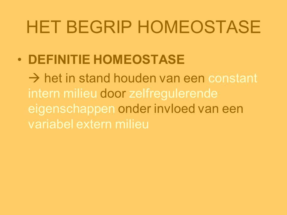 HET BEGRIP HOMEOSTASE •DEFINITIE HOMEOSTASE  het in stand houden van een constant intern milieu door zelfregulerende eigenschappen onder invloed van