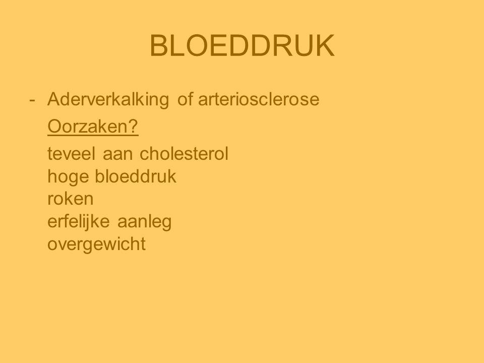 BLOEDDRUK -Aderverkalking of arteriosclerose Oorzaken? teveel aan cholesterol hoge bloeddruk roken erfelijke aanleg overgewicht