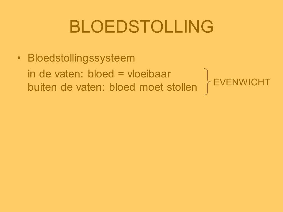 BLOEDSTOLLING •Bloedstollingssysteem in de vaten: bloed = vloeibaar buiten de vaten: bloed moet stollen EVENWICHT