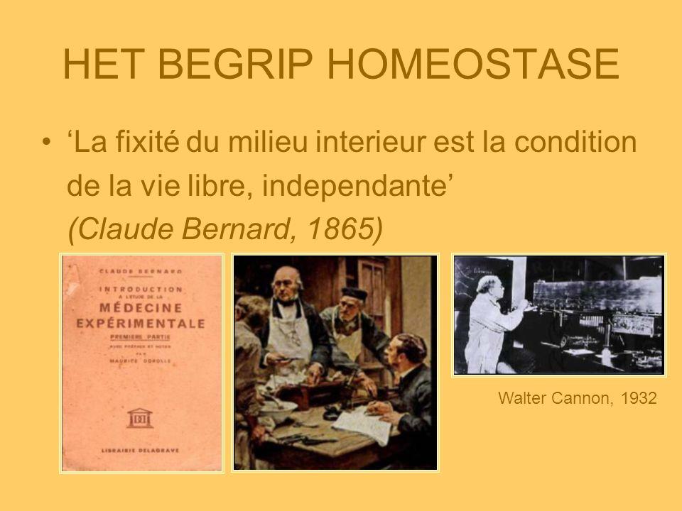 HET BEGRIP HOMEOSTASE •'La fixité du milieu interieur est la condition de la vie libre, independante' (Claude Bernard, 1865) Walter Cannon, 1932