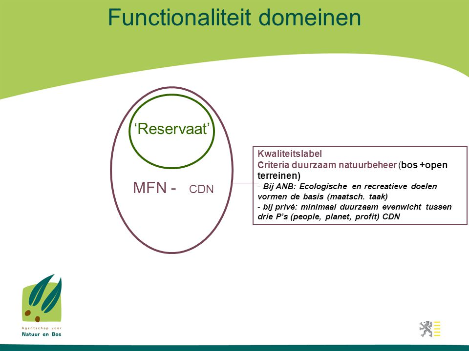 Functionaliteit domeinen MFN - CDN 'Reservaat' Kwaliteitslabel Criteria duurzaam natuurbeheer (bos +open terreinen) - Bij ANB: Ecologische en recreatieve doelen vormen de basis (maatsch.