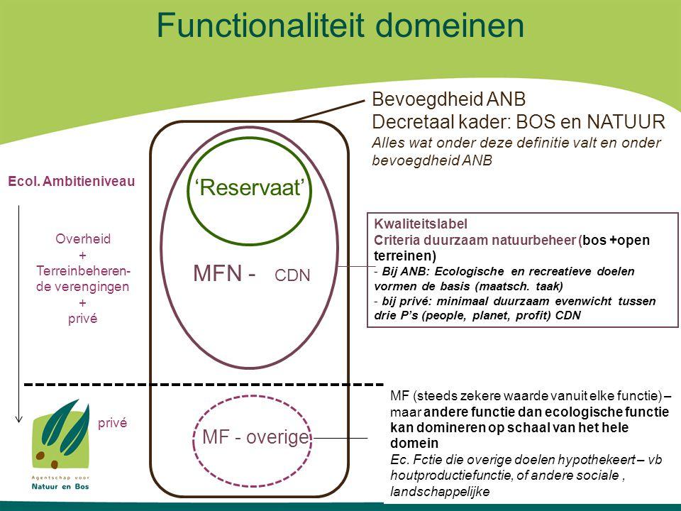 Functionaliteit domeinen Bevoegdheid ANB Decretaal kader: BOS en NATUUR Alles wat onder deze definitie valt en onder bevoegdheid ANB MFN - CDN 'Reserv
