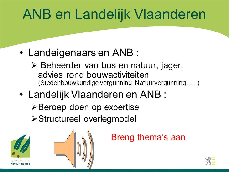 ANB en Landelijk Vlaanderen •Landeigenaars en ANB :  Beheerder van bos en natuur, jager, advies rond bouwactiviteiten (Stedenbouwkundige vergunning,